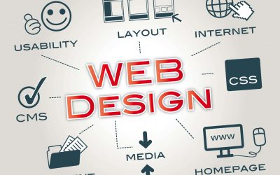 Website Designs Matter